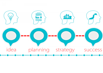 StrategyPlanning
